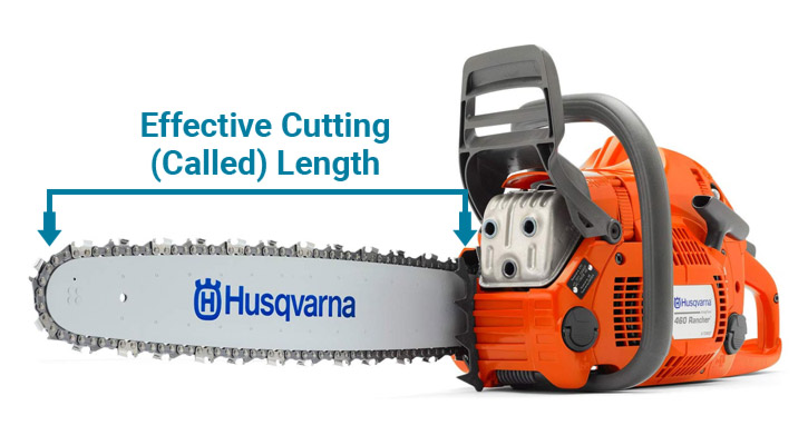 Chainsaw Effective (Called) Length Diagram